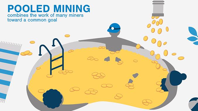 Bitcoin Pool Vergleich