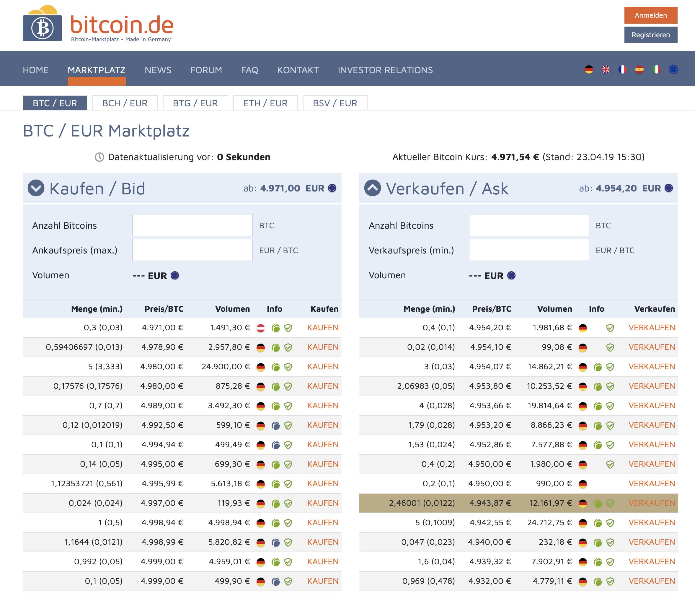 Bitcoin.De ExpreГџhandel