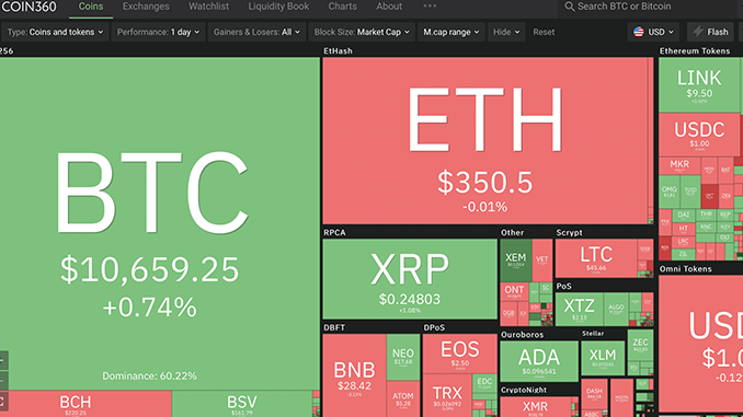 geld verdienen von zu hause aus kostenlos und einfach altcoins mit bitcoin kaufen