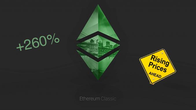 Ethereum kaufen: So setzen Sie auf den Bitcoin-Herausforderer